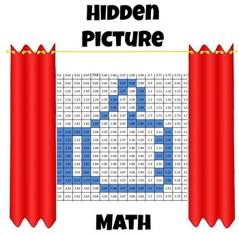 Hidden Picture Math - Add and Subtract Decimals - Math Fun