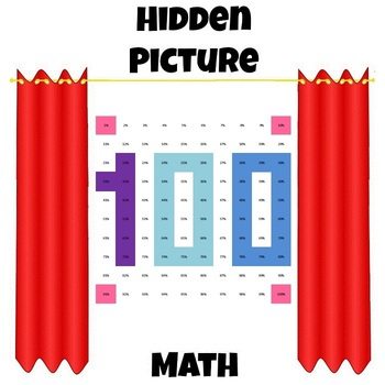 Hidden Picture Math - Convert Fractions & Decimals to Percents - 100
