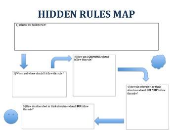 Hidden Rules Map