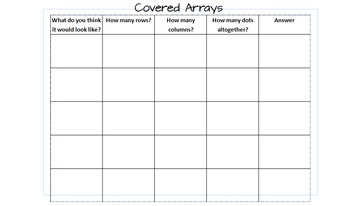 Hidden/covered arrays for multiplication