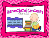 Hierarchical Concepts for Early Readers: An Essential Conc
