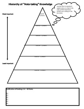 Hierarchy of Notes Template