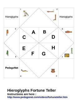 Hieroglyphs Fortune Teller