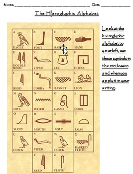 Hieroglyphics in Ancient Egypt