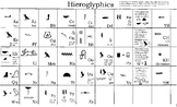 Hieroglyphics translation key