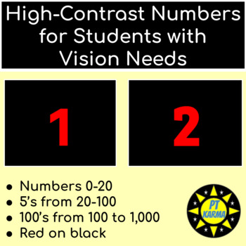 High Contrast Numbers for Students with Vision Needs (Red)