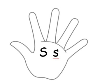 High Five Hands - Letters/Sounds