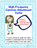 High Frequency Common Assessment Power Verbs/Words