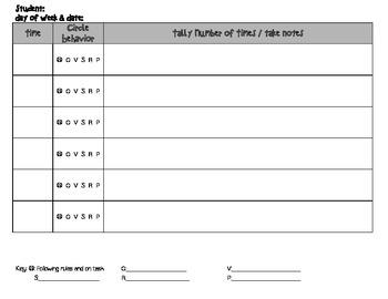 High Frequency Data Sheet