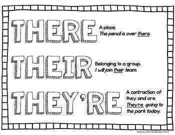 High-Frequency Homophones Anchor Charts