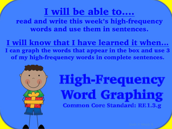 Reading Street Grade 1 Unit 4 Week 1 High Frequency Mama's Birthday Present