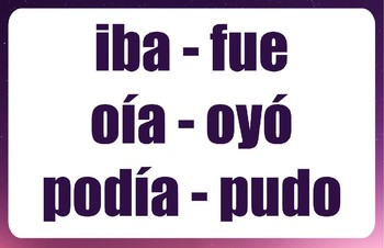 High Frequency Verb Posters