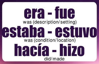 High Frequency Verb Posters (with English)