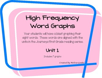 High Frequency Word Graphs