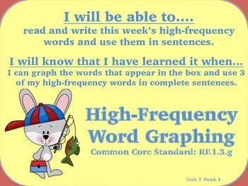 High Frequency Words- A Big Fish for Max Reading Street Grade 1 Unit 2 Week 1
