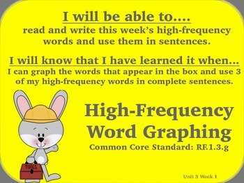 High Frequency Words- A Place to Play Reading Street Grade 1 Unit 3 Week 1
