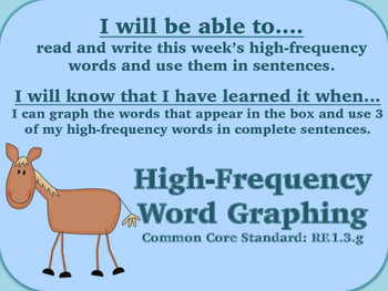 Reading Street Grade 1 Unit 4 Week 4 High Frequency Words A Southern Ranch