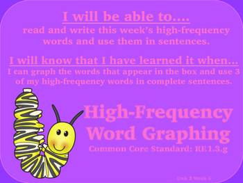 Reading Street Grade 1 Unit 3 Week 5 High Frequency Words- I'm a Caterpillar