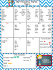 High Frequency Words Reference Sheet