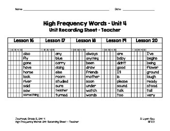 High Frequency Words Resources - Journeys, Grade 2, Unit 4