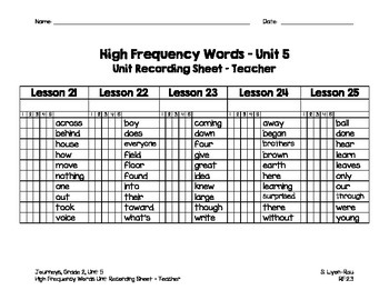 High Frequency Words Resources - Journeys, Grade 2, Unit 5
