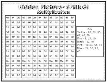 High Interest Math Activities - SPRING/EASTER THEME