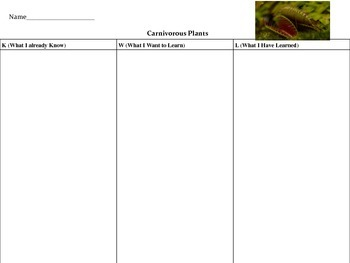 Non-Fiction High Interest Reading Comprehension/Bell Ringers: Carnivorous Plants