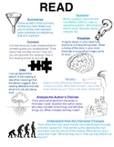 High Level Reading Skills POSTER - for Middle School & Hig