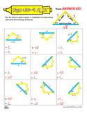 High-Like-It A LOT: Special Right Triangles