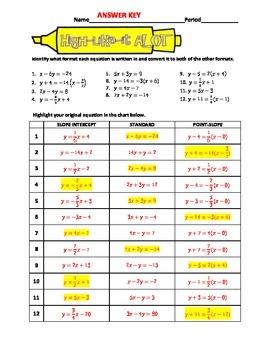 High-Like-It A LOT: Classify Equations