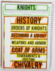 High Middle Ages Interactive Notebook & Graphic Organizers