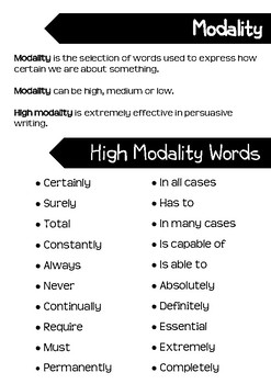 High Modality Poster