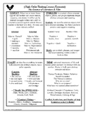 High Order Thinking Concepts Literary Elements Handout