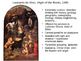 High Renaissance & Mannerist Art (chapter 22) Powerpoint