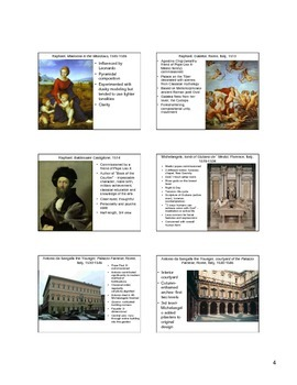 High Renaissance and Mannerist Art Notes (Italian Art)
