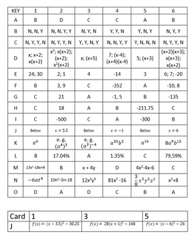 High School A-SSE and A-APR Quadratic and Rational Task Cards - Editable - SBAC