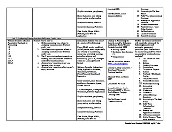 High School - Accounting I Curriculum