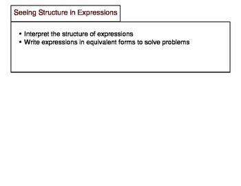 "High School Algebra Concept Standards ""I Can"" Statement Strips"