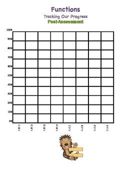 High School Algebra - Functions Standards Student Data Folder