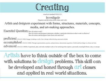 High School Art Nation Standards: Creating, Investigate, Standard 2.1