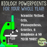 Biology Bundle- Editable PowerPoints