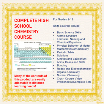 High School Chemistry Complete Course