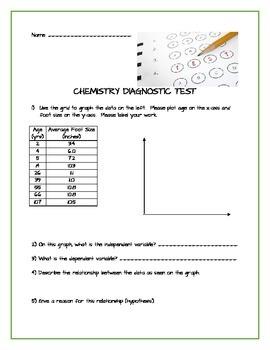 High School Chemistry Diagnostic Test