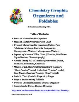 High School Chemistry Graphic Organizers