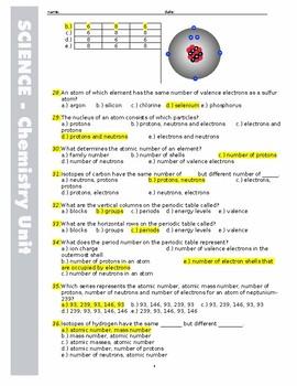 High School Chemistry Multiple Choice Bank