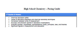High School Chemistry Pacing Guide Year at a Glance