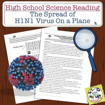 High School Science Reading: H1N1 Virus on an Airplane - Sub Plan