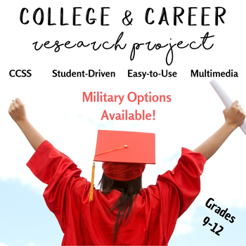 High School College & Career Research Project: Full Materials Bundle