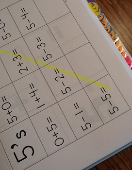 Common Core Planning Template and Organizer for Integrated Math I
