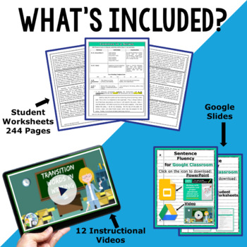 Writing Program Mega Bundle 35 Lessons for High School | Distance Learning